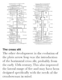 Hislop crosslit loophole