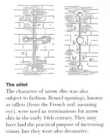 hislop oillet